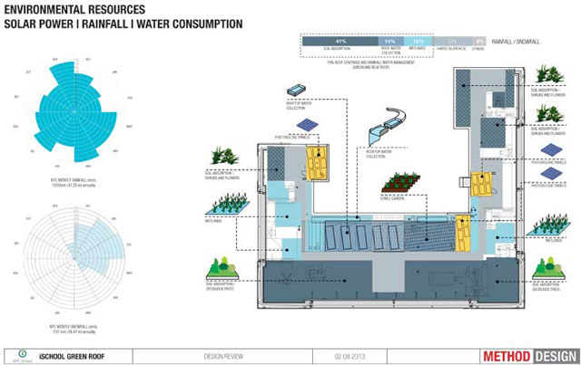 environmental-resources-page_web